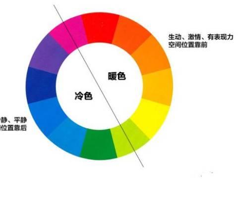 色彩——家居装饰中的灵魂
