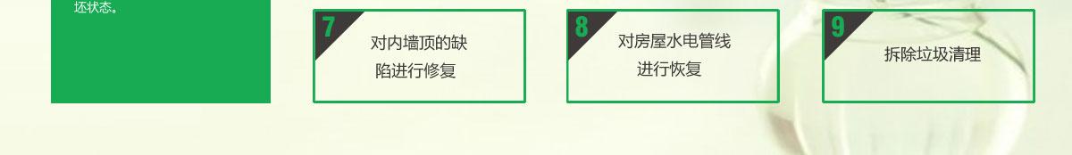 999元/㎡互联网老房整装
