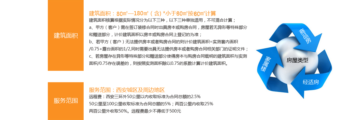 799元/㎡互联网新房整装